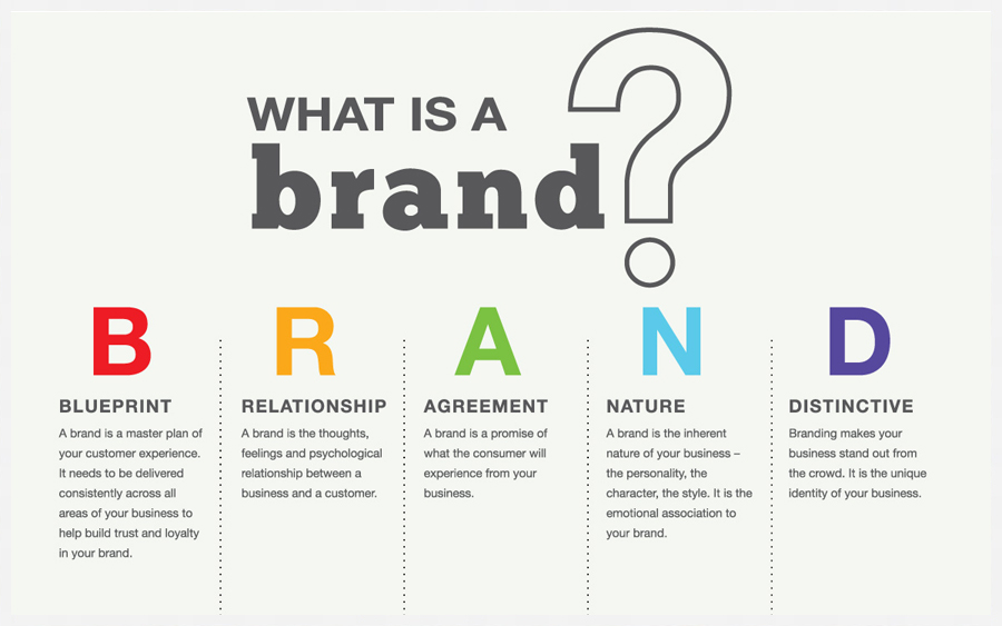 How To Create A Memorable Brand Experience